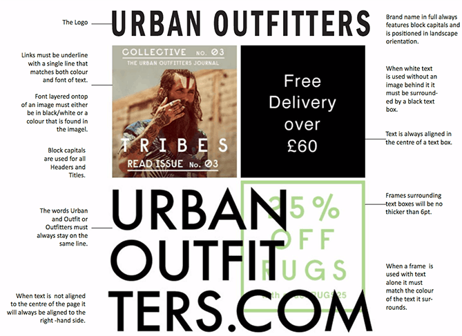 Urban Outfitters branding